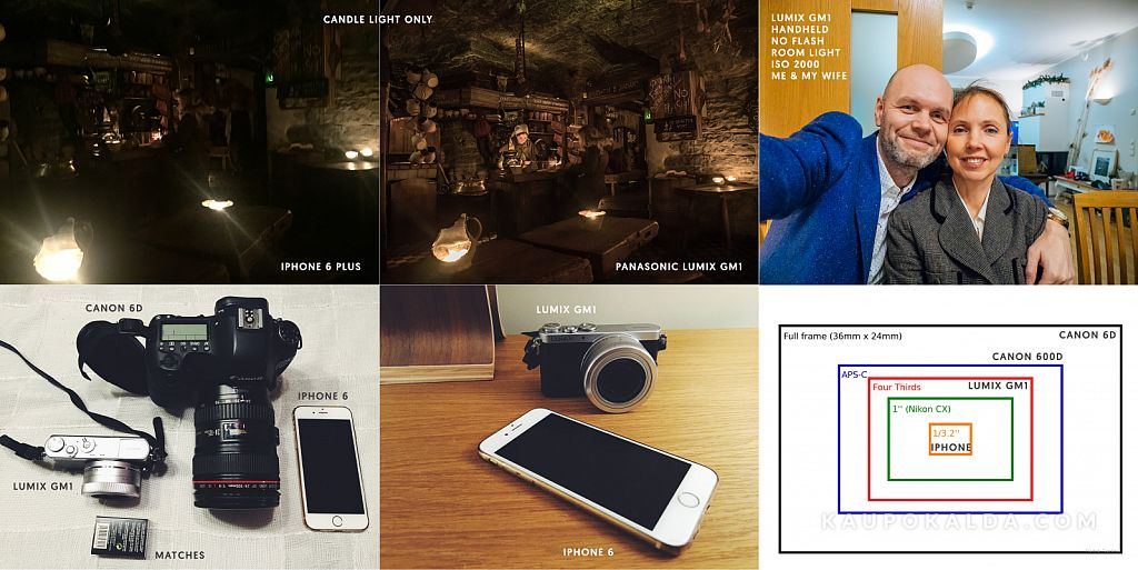 Panasonic Lumix GM1 hübriidkaamera